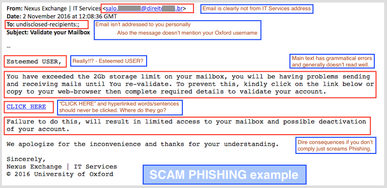 Spam email campaigns