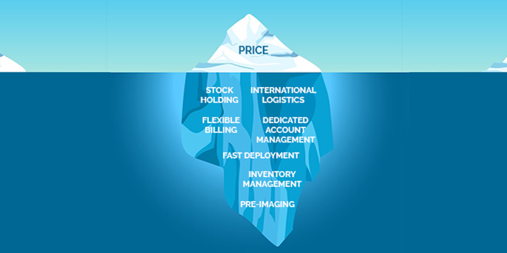 Price is just the Tip of the Iceberg